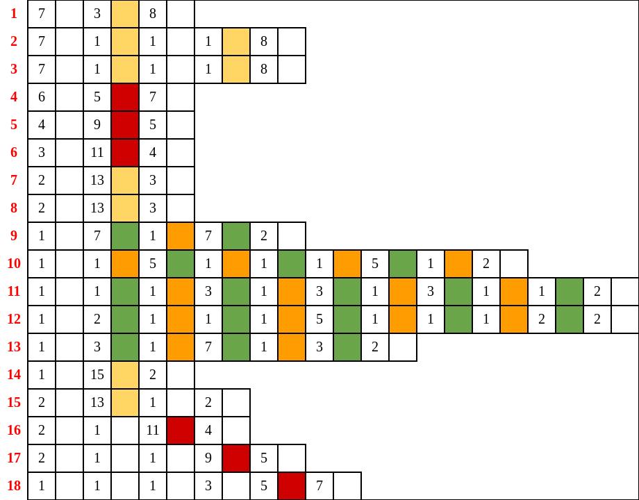 Disegni Di Natale Per Scuola Media.Natale E Coding Tra Pixel Art E Scratch Paidea